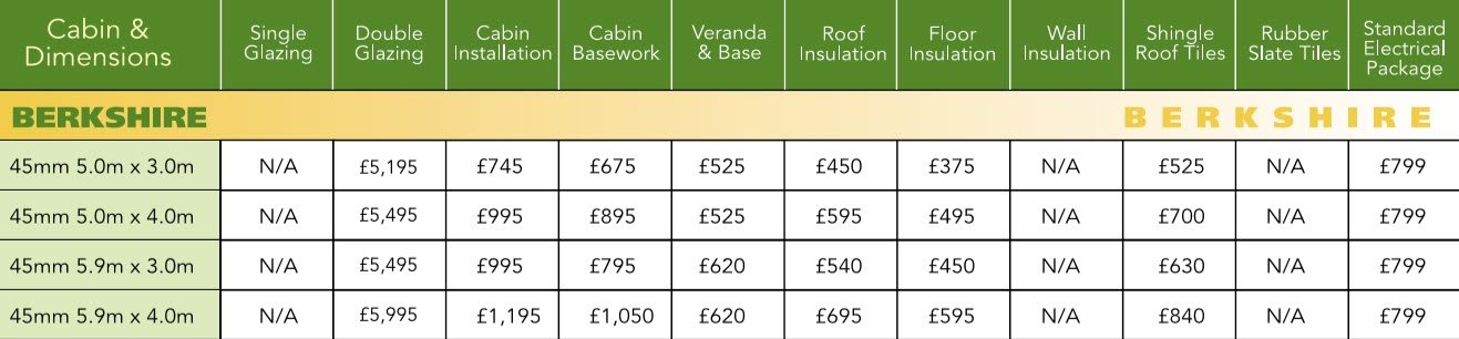 Berkshire Log Cabin & Optional Extras - Price List