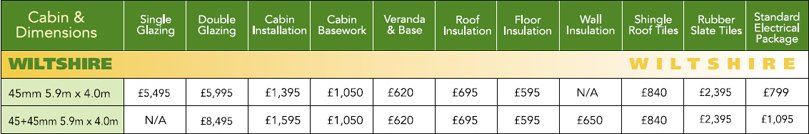 Wiltshire cabin – Price List