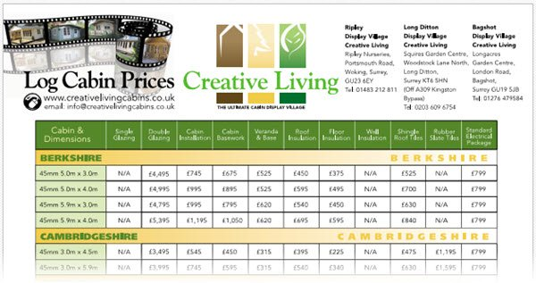 Full Log Cabin Price List (Click To Open)