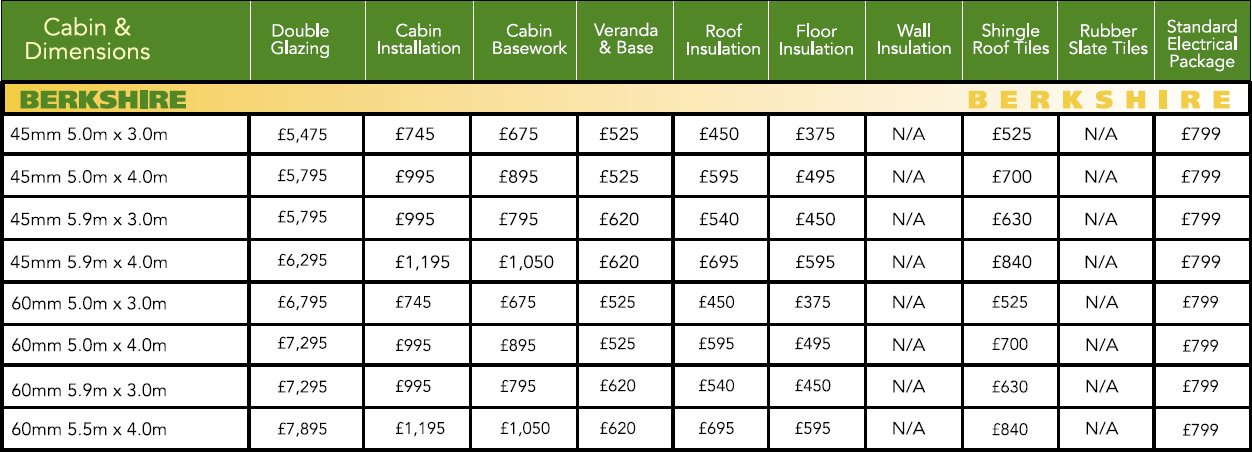 Berkshire Log Cabin Optional Extras - Price List