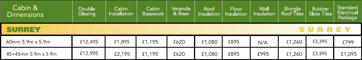 Surrey Log Cabin & Optional Extras - Price List