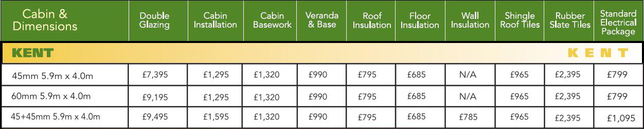 Kent Log Cabin Optional Extras Price List
