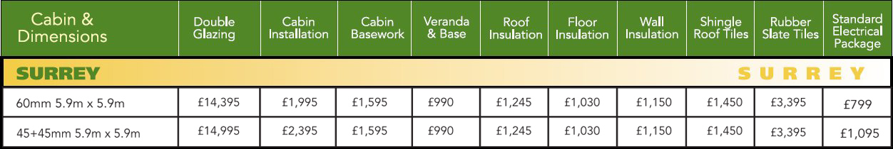 Surrey Log Cabin Optional Extras Price List