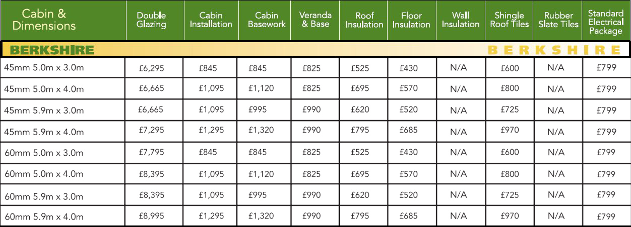 Berkshire Log Cabin Optional Extras - Price List