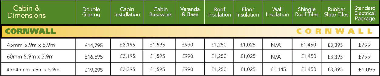 Cornwall Log Cabin Optional Extras Price List