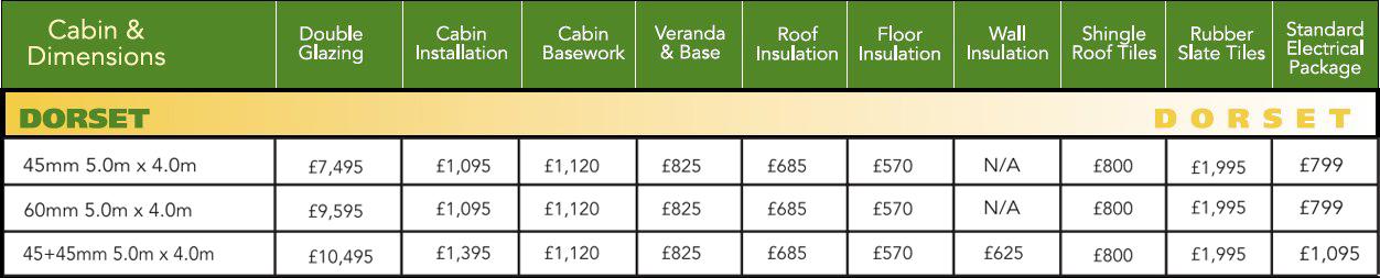 Dorset Log Cabin Optional Extras Price List