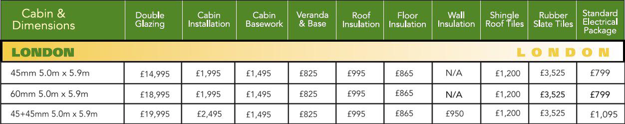 London Log Cabin Optional Extras Price List