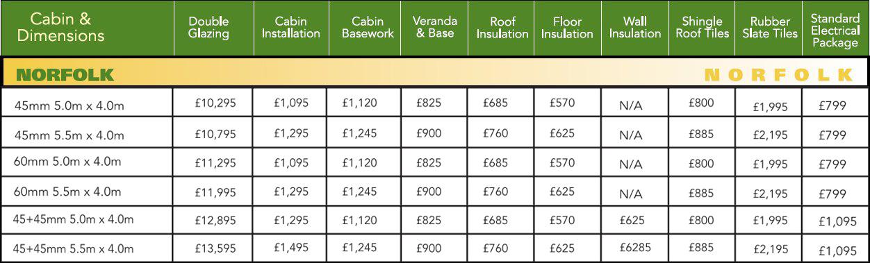 Norfolk Log Cabin Optional Extras Price List