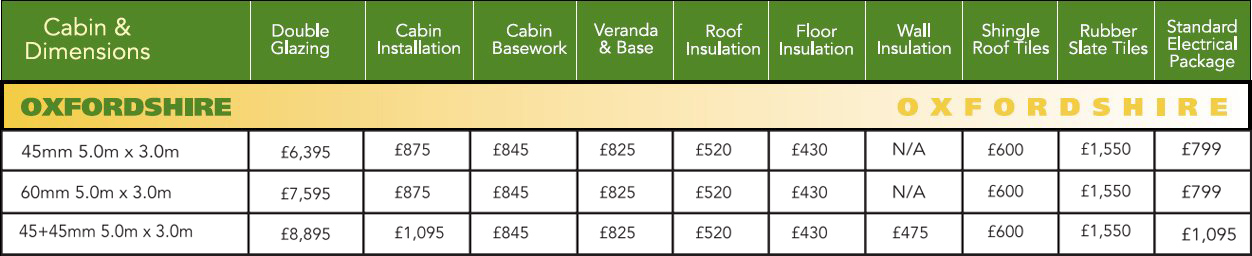 Oxfordshire Log Cabin Optional Extras Price List