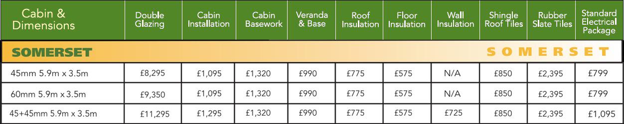 Somerset Log Cabin Optional Extras Price List