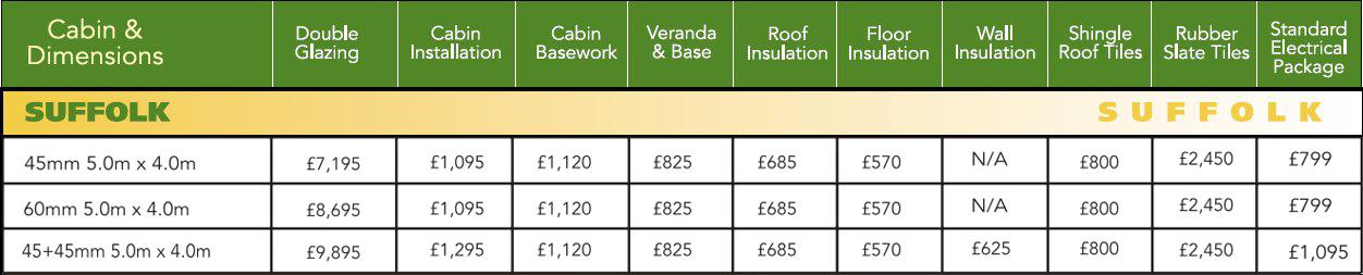 Suffolk Log Cabin Optional Extras Price List