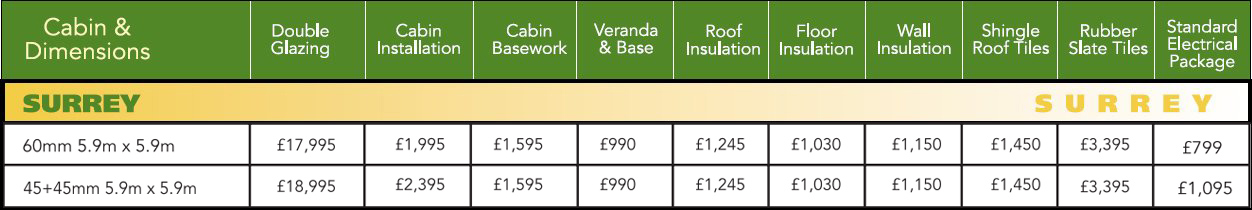 Surrey Log Cabin Optional Extras Price List